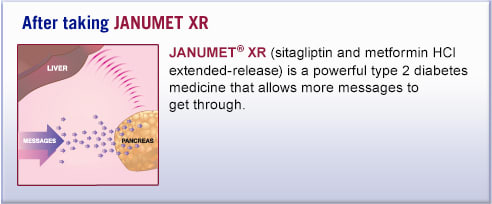 After taking JANUMET XR